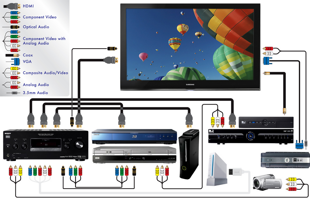 Samsung Smart Tv User Manual Download Free Wiring Diagram For You Coaxial Cable Schematic Diagrams Blu Ray To Hook Up Engine Operating Manuals Led Series 6